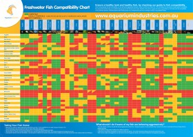 Freshwater Compatibility Chart